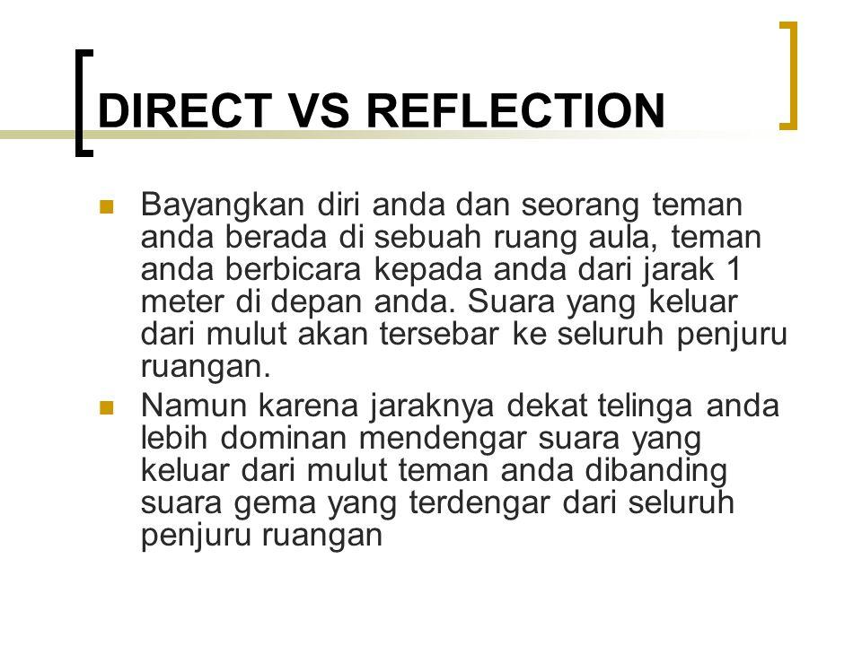 DIRECT VS REFLECTION Bayangkan diri anda dan seorang teman anda berada di sebuah ruang aula, teman anda berbicara kepada anda dari jarak 1 meter di depan anda.