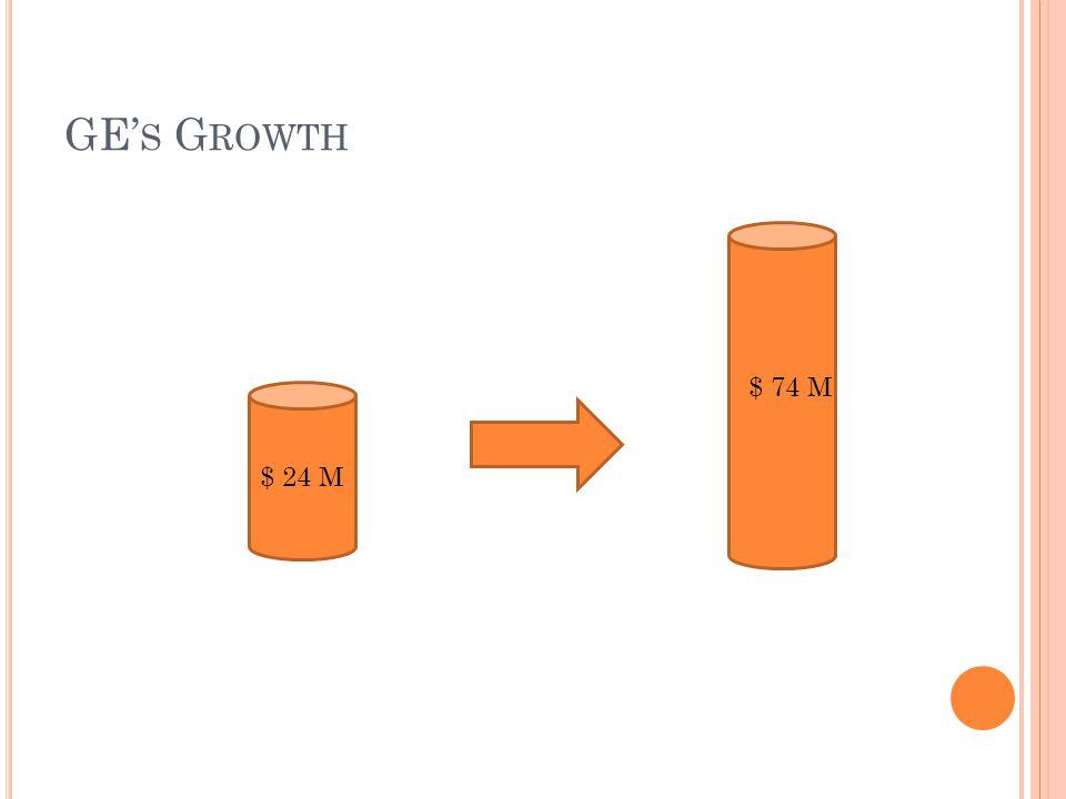 GE' S G ROWTH $ 24 M $ 74 M