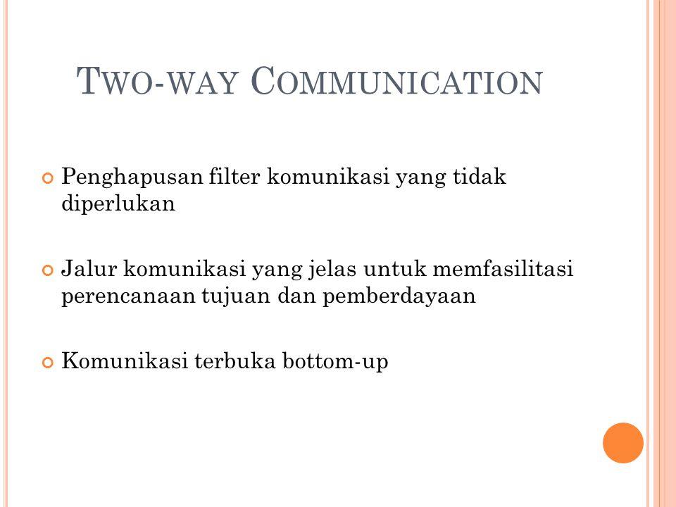 T WO - WAY C OMMUNICATION Penghapusan filter komunikasi yang tidak diperlukan Jalur komunikasi yang jelas untuk memfasilitasi perencanaan tujuan dan p