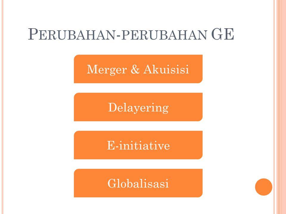 P ERUBAHAN - PERUBAHAN GE Merger & Akuisisi Delayering E-initiative Globalisasi