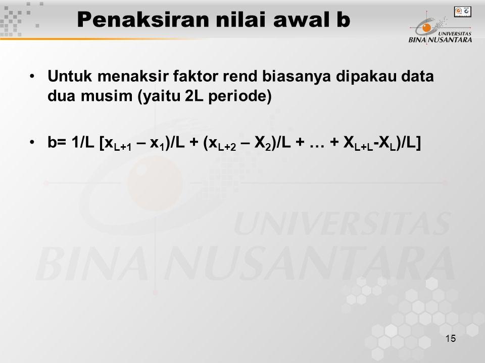 15 Penaksiran nilai awal b Untuk menaksir faktor rend biasanya dipakau data dua musim (yaitu 2L periode) b= 1/L [x L+1 – x 1 )/L + (x L+2 – X 2 )/L +