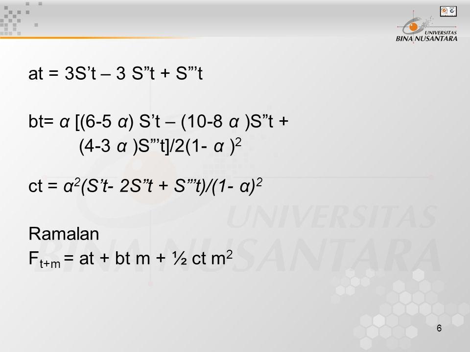 "6 at = 3S't – 3 S""t + S""'t bt= α [(6-5 α) S't – (10-8 α )S""t + (4-3 α )S""'t]/2(1- α ) 2 ct = α 2 (S't- 2S""t + S""'t)/(1- α) 2 Ramalan F t+m = at + bt m"