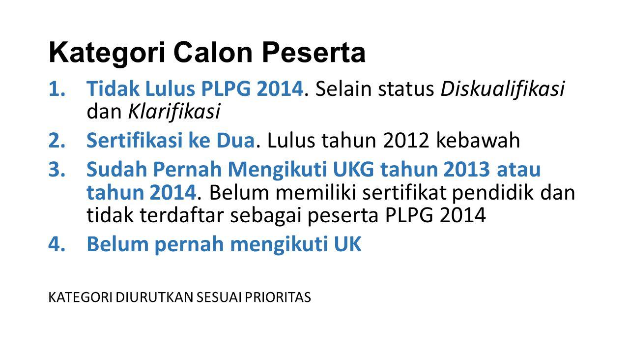Kategori Calon Peserta 1.Tidak Lulus PLPG 2014. Selain status Diskualifikasi dan Klarifikasi 2.Sertifikasi ke Dua. Lulus tahun 2012 kebawah 3.Sudah Pe