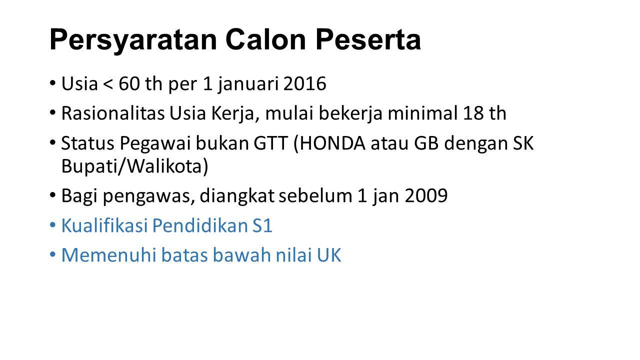 Persyaratan Calon Peserta Usia < 60 th per 1 januari 2016 Rasionalitas Usia Kerja, mulai bekerja minimal 18 th Status Pegawai bukan GTT (HONDA atau GB