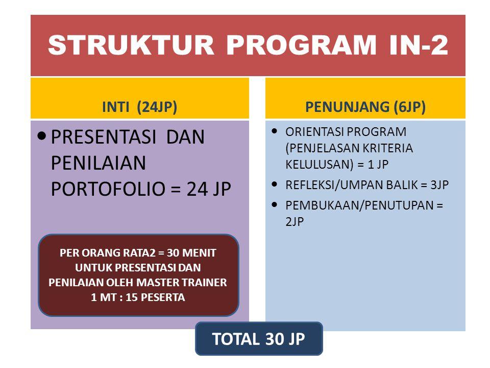 STRUKTUR PROGRAM IN-2 INTI (24JP)PENUNJANG (6JP) PRESENTASI DAN PENILAIAN PORTOFOLIO = 24 JP ORIENTASI PROGRAM (PENJELASAN KRITERIA KELULUSAN) = 1 JP