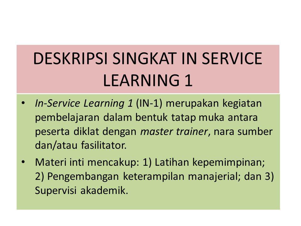 DESKRIPSI SINGKAT IN SERVICE LEARNING 1 In-Service Learning 1 (IN-1) merupakan kegiatan pembelajaran dalam bentuk tatap muka antara peserta diklat den