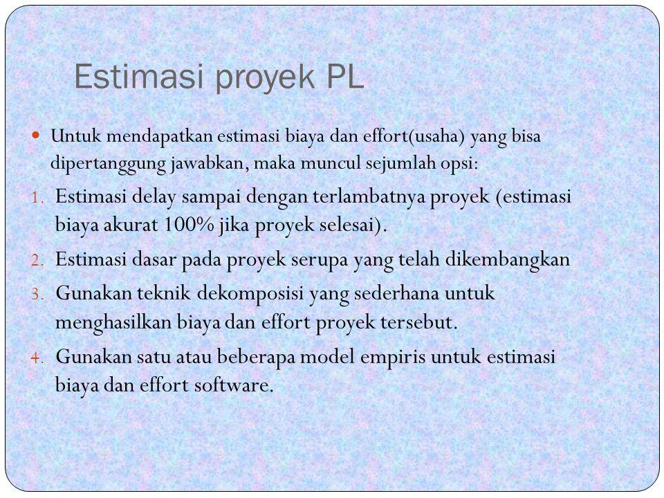 Estimasi proyek PL Untuk mendapatkan estimasi biaya dan effort(usaha) yang bisa dipertanggung jawabkan, maka muncul sejumlah opsi: 1. Estimasi delay s