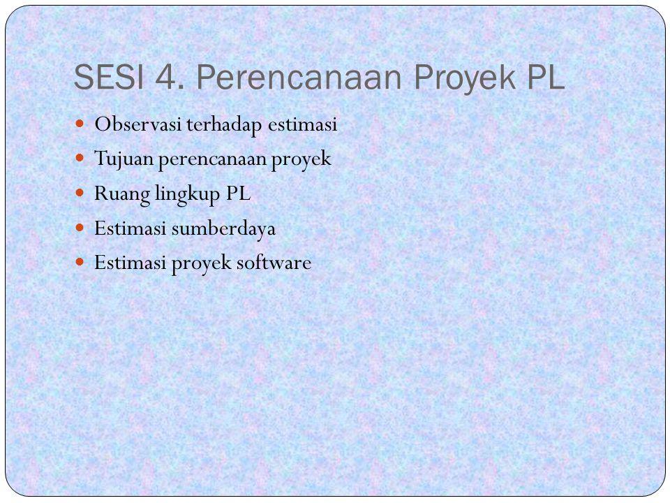 SESI 4. Perencanaan Proyek PL Observasi terhadap estimasi Tujuan perencanaan proyek Ruang lingkup PL Estimasi sumberdaya Estimasi proyek software