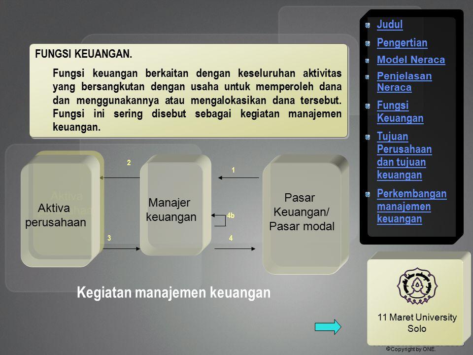 11 Maret University Solo Aktiva perusahaan Aktiva perusahaan Manajer keuangan Pasar Keuangan/ Pasar modal 2 1 4b 3 4 Kegiatan manajemen keuangan FUNGS