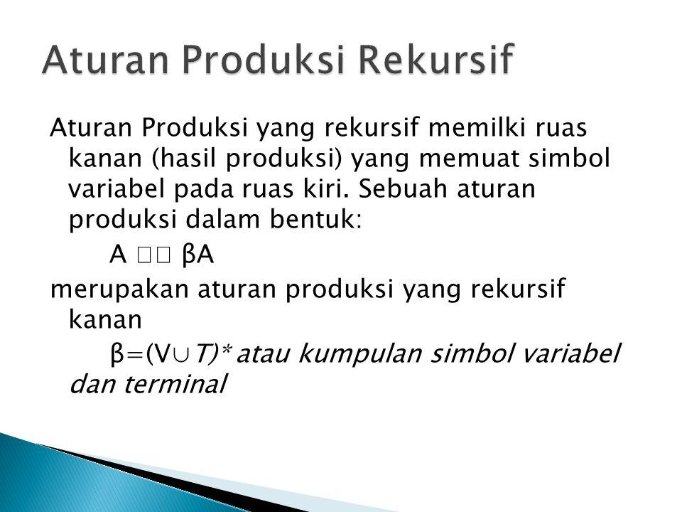 Aturan Produksi yang rekursif memilki ruas kanan (hasil produksi) yang memuat simbol variabel pada ruas kiri. Sebuah aturan produksi dalam bentuk: A β