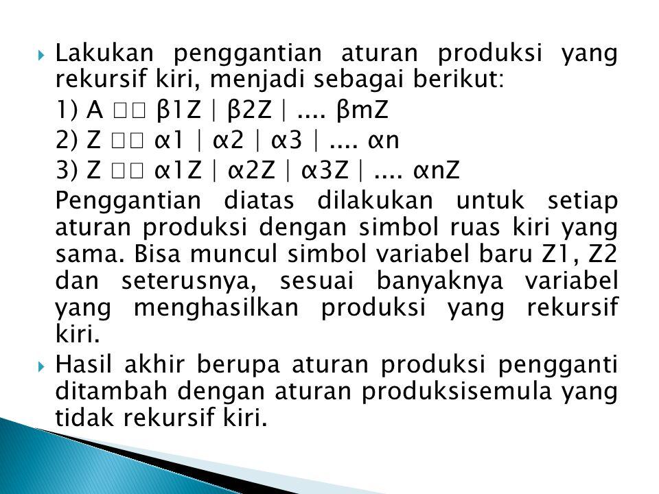  Lakukan penggantian aturan produksi yang rekursif kiri, menjadi sebagai berikut: 1) A β1Z | β2Z |.... βmZ 2) Z α1 | α2 | α3 |.... αn 3) Z α1Z | α2Z