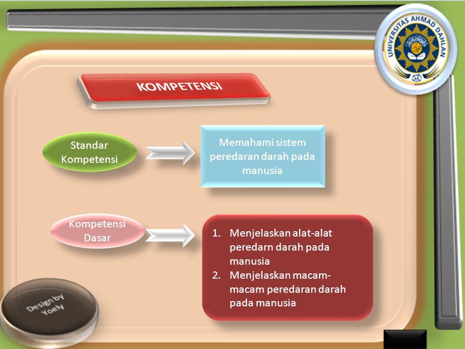 Standar Kompetensi Kompetensi Dasar Memahami sistem peredaran darah pada manusia 1.Menjelaskan alat-alat peredarn darah pada manusia 2.Menjelaskan macam- macam peredaran darah pada manusia 1.Menjelaskan alat-alat peredarn darah pada manusia 2.Menjelaskan macam- macam peredaran darah pada manusia