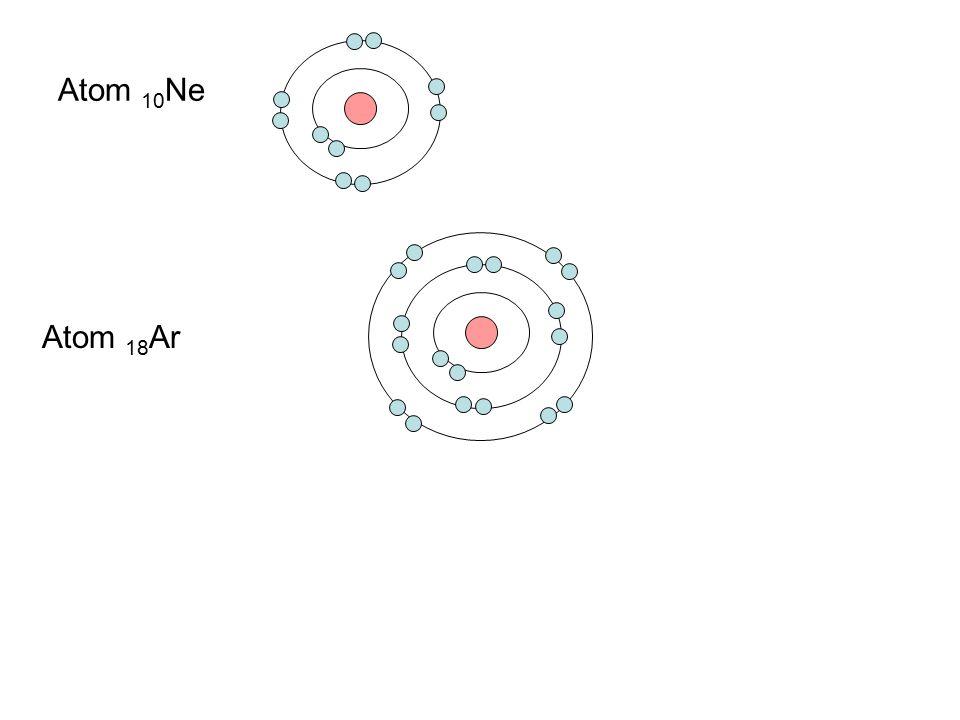 Lambang Atom Jumlah Elektron pada Kulit Jumlah Elektron Valensi KLMNOP 2 He22 10 Ne288 18 Ar2888 36 Kr281888 54 Xe2818 88 86 Rn2818321888 Tabel Konfig