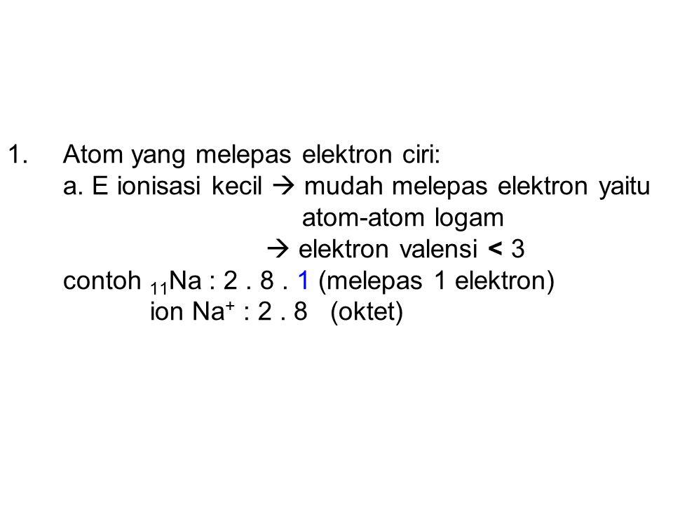 Atom 10 Ne Atom 18 Ar