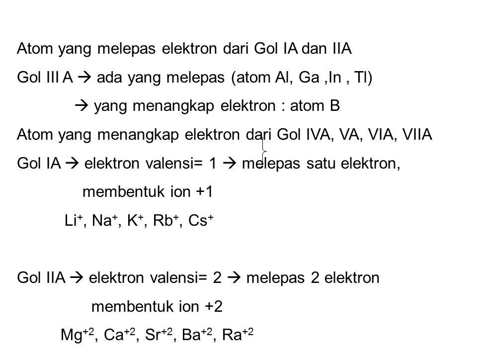 1.Atom yang melepas elektron ciri: a. E ionisasi kecil  mudah melepas elektron yaitu atom-atom logam  elektron valensi < 3 contoh 11 Na : 2. 8. 1 (m