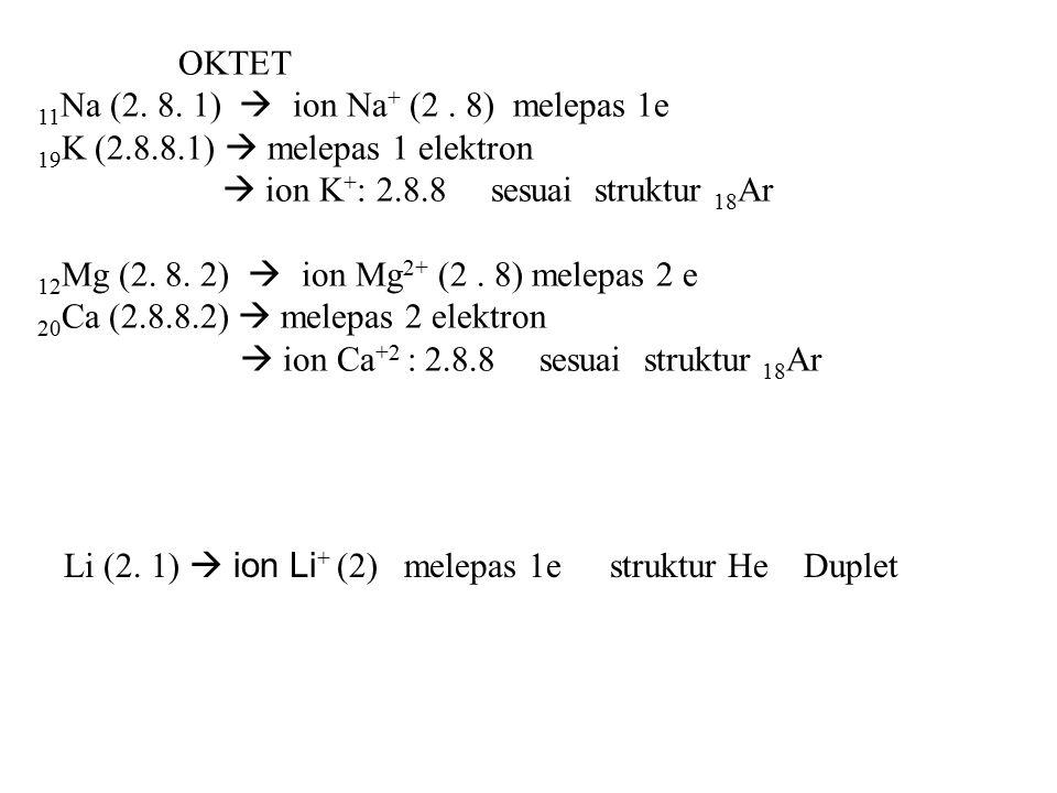 Atom yang melepas elektron dari Gol IA dan IIA Gol III A  ada yang melepas (atom Al, Ga,In, Tl)  yang menangkap elektron : atom B Atom yang menangka
