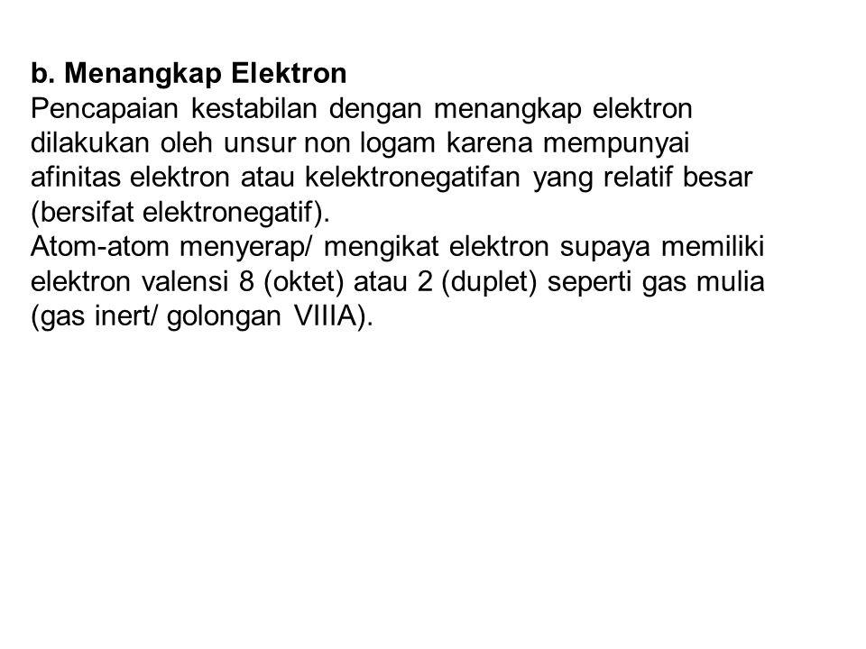 OKTET 11 Na (2. 8. 1)  ion Na + (2. 8) melepas 1e 19 K (2.8.8.1)  melepas 1 elektron  ion K + : 2.8.8 sesuai struktur 18 Ar 12 Mg (2. 8. 2)  ion M
