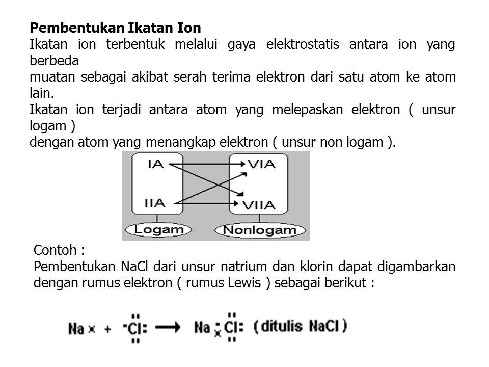 Struktur Lewis Na Cs Li HK Mg Al BCN O FClX Ne