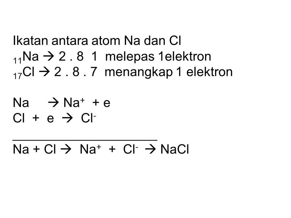 Tuliskan proses pembentukan ikatan ion dari: a. atom 12 Mg dengan atom 8 O b. atom 13 Al dengan atom 17 Cl c. atom 19 K dengan atom 8 O d. atom 20 Ca