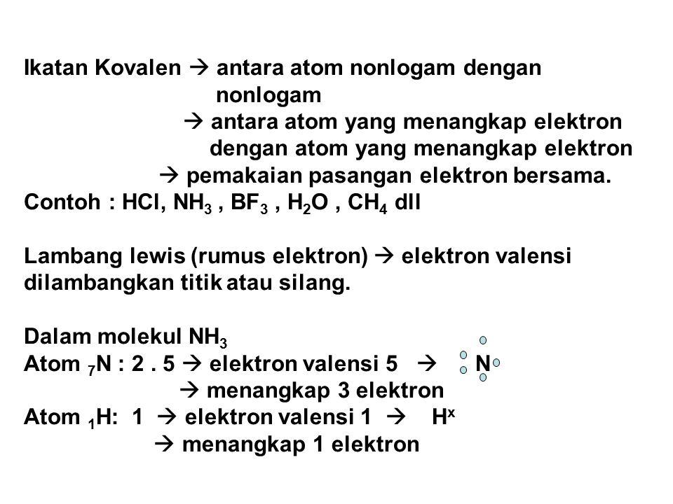 TERJADINYA IKATAN KOVALEN Ikatan kovalen terjadi karena pemakaian bersama pasangan elektron yang berasal dari atom-atom yang berikatan. Ikatan ini ter