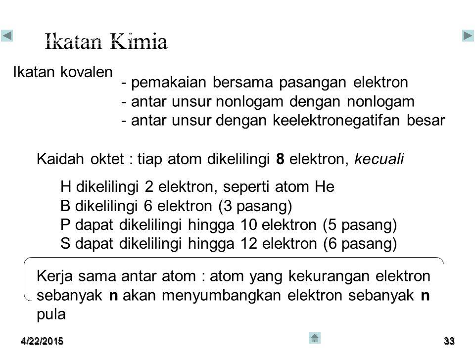 4/22/201532 Ikatan Kimia IKATAN ION 0 1 2 3 4 5 6 7 8 Gas mulia Contoh pembentukan AlCl 3 13 Al : 2,8,3IIIA 17 Cl : 2,8,7 VIIA Al  Al 3+ + 3e - Cl +
