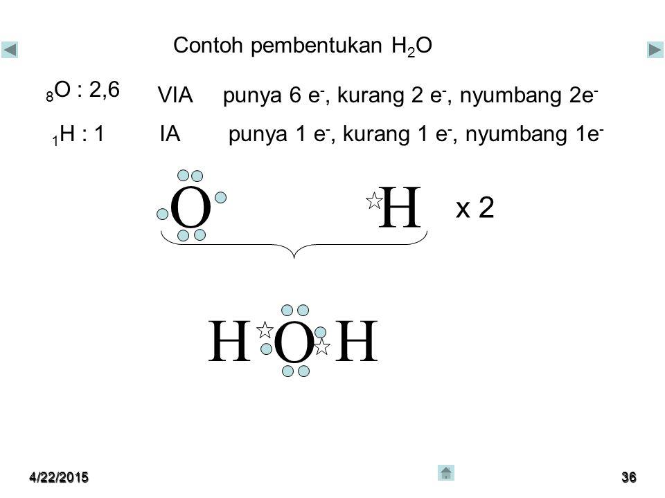 4/22/201535 Contoh pembentukan NH 3 7 N : 2. 5VA 1 H : 1 IA punya 5 e -, kurang 3 e -, menangkp 3e - punya 1 e -, kurang 1 e -, menangkp 1e - NH x 3 H