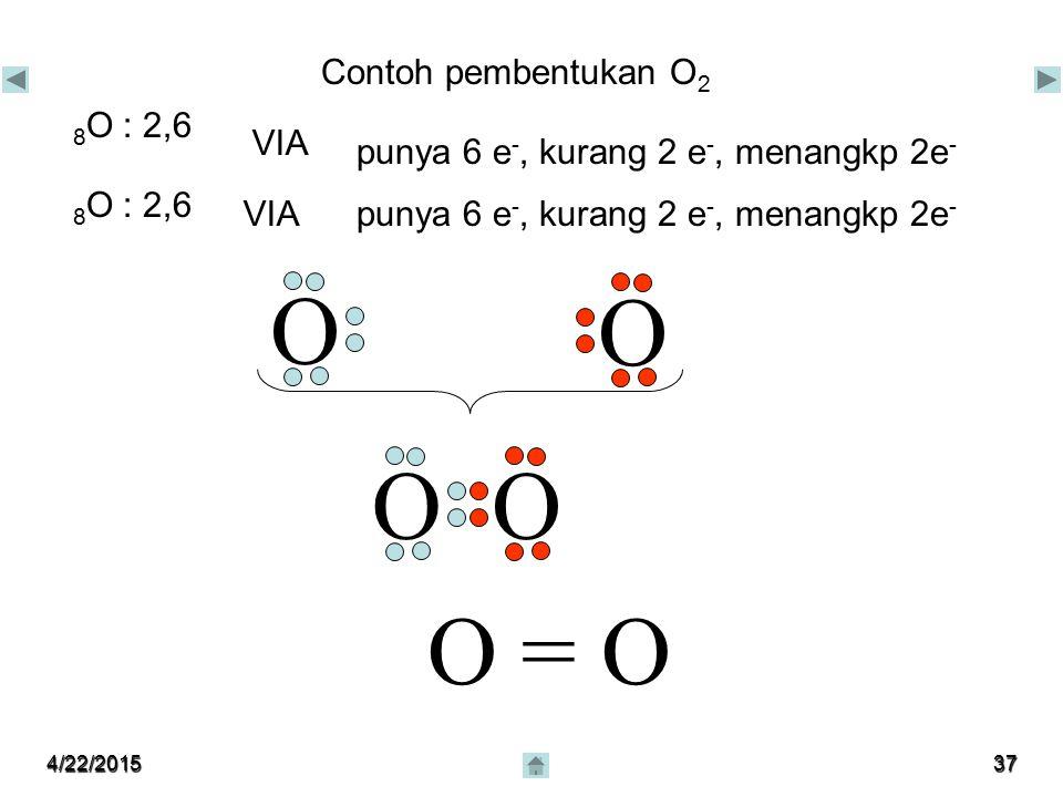 4/22/201536 Contoh pembentukan H 2 O 8 O : 2,6 VIA 1 H : 1IA punya 6 e -, kurang 2 e -, nyumbang 2e - punya 1 e -, kurang 1 e -, nyumbang 1e - OH x 2