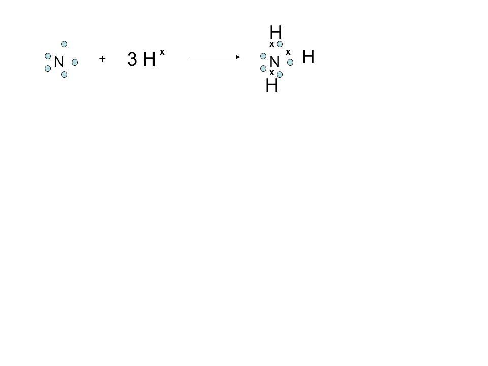 x N + 3 H x N H x x H H Dalam molekul NH 3 Atom 7 N : 2. 5  elektron valensi 5  N  menangkap 3 elektron Atom 1 H: 1  elektron valensi 1  H x  me