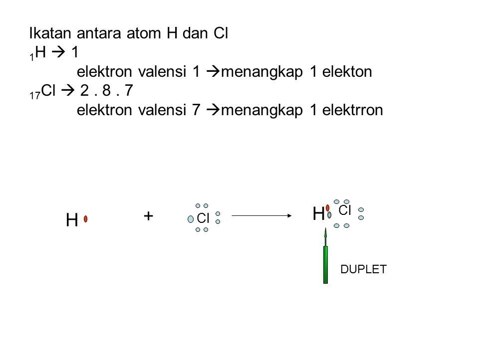 Pemakaian bersama pasangan elektron Antara atom H dengan H dalam molekul H 2 + DUPLET H HHH