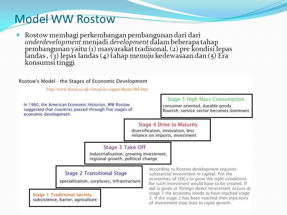 Model WW Rostow Rostow membagi perkembangan pembangunan dari dari underdevelopment menjadi development dalam beberapa tahap pembangunan yaitu (1) masy