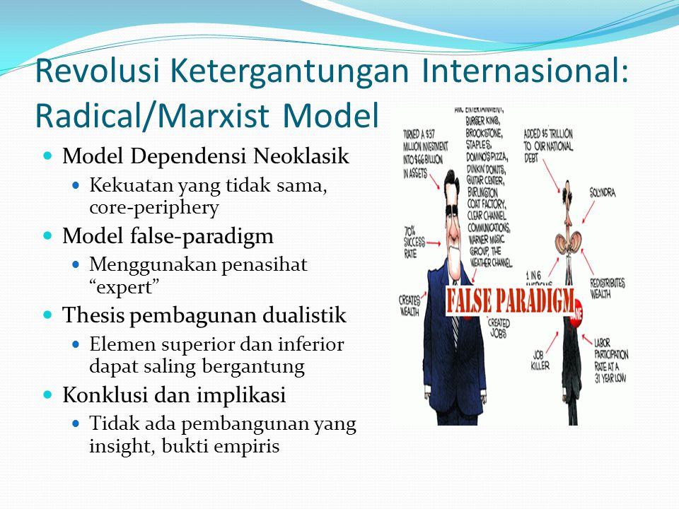 Revolusi Ketergantungan Internasional: Radical/Marxist Model Model Dependensi Neoklasik Kekuatan yang tidak sama, core-periphery Model false-paradigm