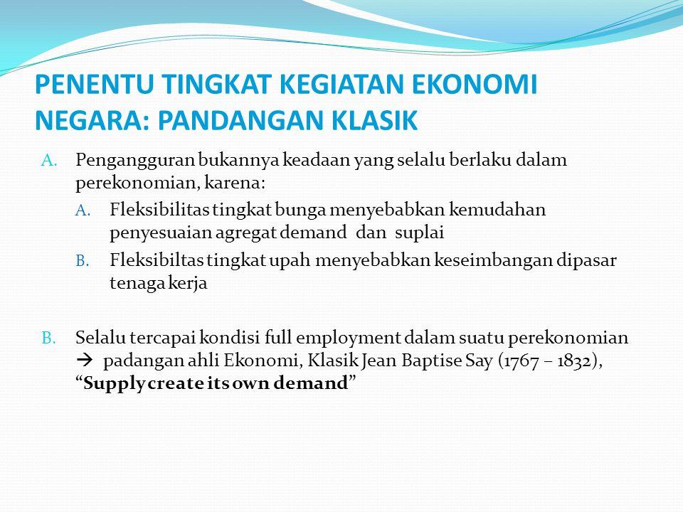 PENENTU TINGKAT KEGIATAN EKONOMI NEGARA: PANDANGAN KLASIK A. Pengangguran bukannya keadaan yang selalu berlaku dalam perekonomian, karena: A. Fleksibi
