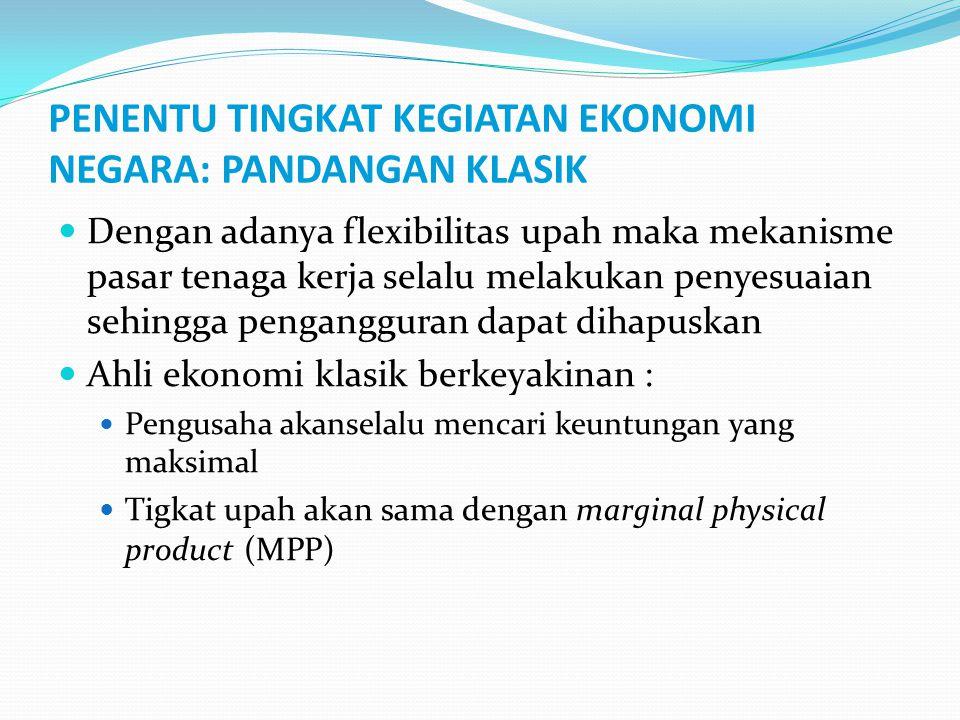 PENENTU TINGKAT KEGIATAN EKONOMI NEGARA: PANDANGAN KLASIK Dengan adanya flexibilitas upah maka mekanisme pasar tenaga kerja selalu melakukan penyesuai