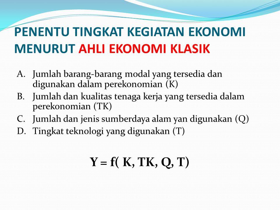 PENENTU TINGKAT KEGIATAN EKONOMI MENURUT AHLI EKONOMI KLASIK A.Jumlah barang-barang modal yang tersedia dan digunakan dalam perekonomian (K) B.Jumlah