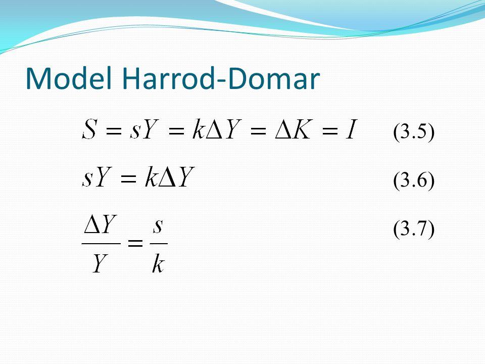 Kritik Terhadap Model Kondisi Necessary (yang diperlukan) dan sufficient (cukup) Harrod Domar tidak menggambarkan apa yang disebut sebagai necessary dan Sufficient, sehingga peningkatan akumulasi modal tidak tergambarkan