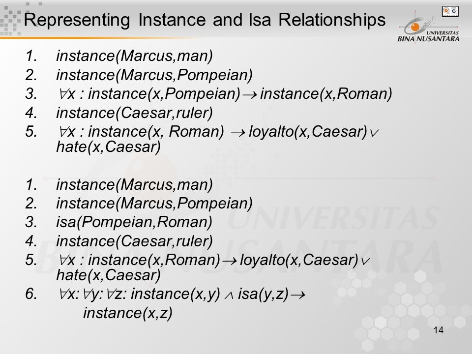 14 Representing Instance and Isa Relationships 1.instance(Marcus,man) 2.instance(Marcus,Pompeian) 3.