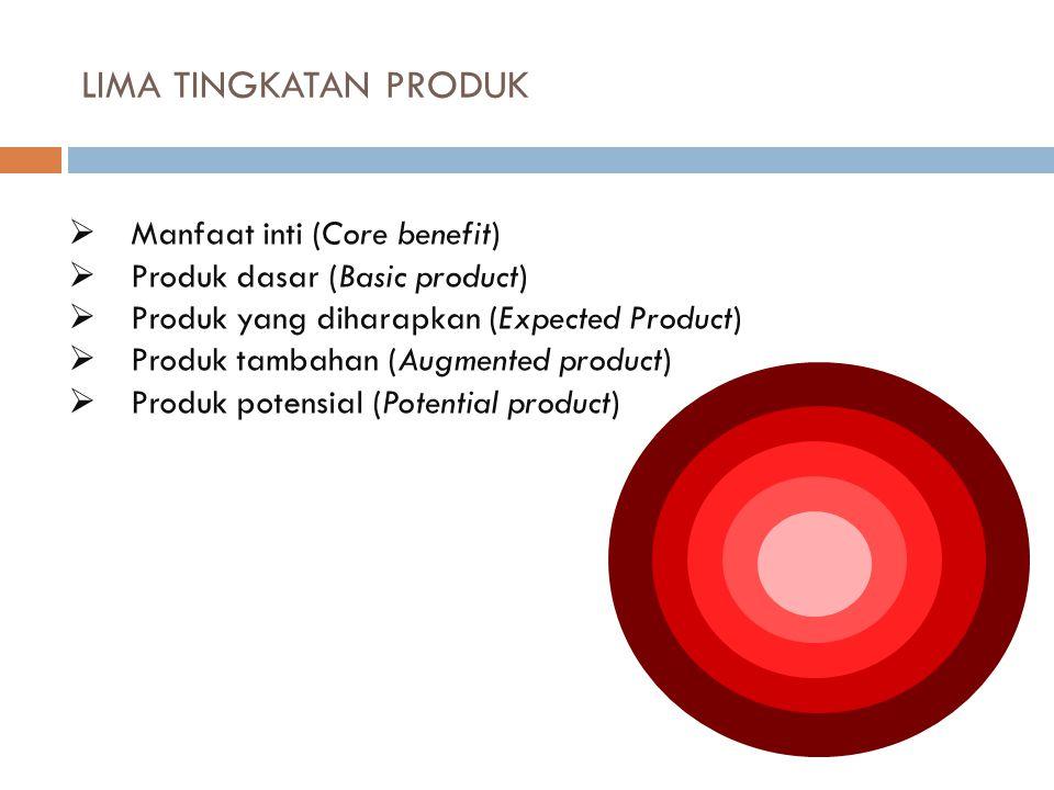 LIMA TINGKATAN PRODUK  Manfaat inti (Core benefit)  Produk dasar (Basic product)  Produk yang diharapkan (Expected Product)  Produk tambahan (Augmented product)  Produk potensial (Potential product)