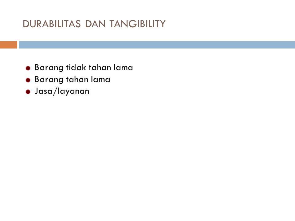 DURABILITAS DAN TANGIBILITY Barang tidak tahan lama Barang tahan lama Jasa/layanan