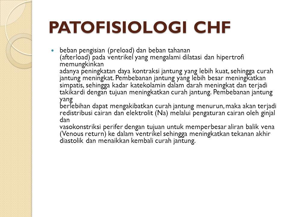 PATOFISIOLOGI CHF beban pengisian (preload) dan beban tahanan (afterload) pada ventrikel yang mengalami dilatasi dan hipertrofi memungkinkan adanya pe
