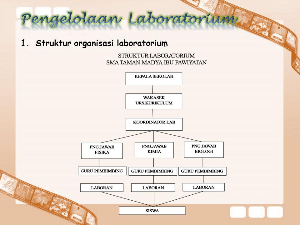 1.Struktur organisasi laboratorium