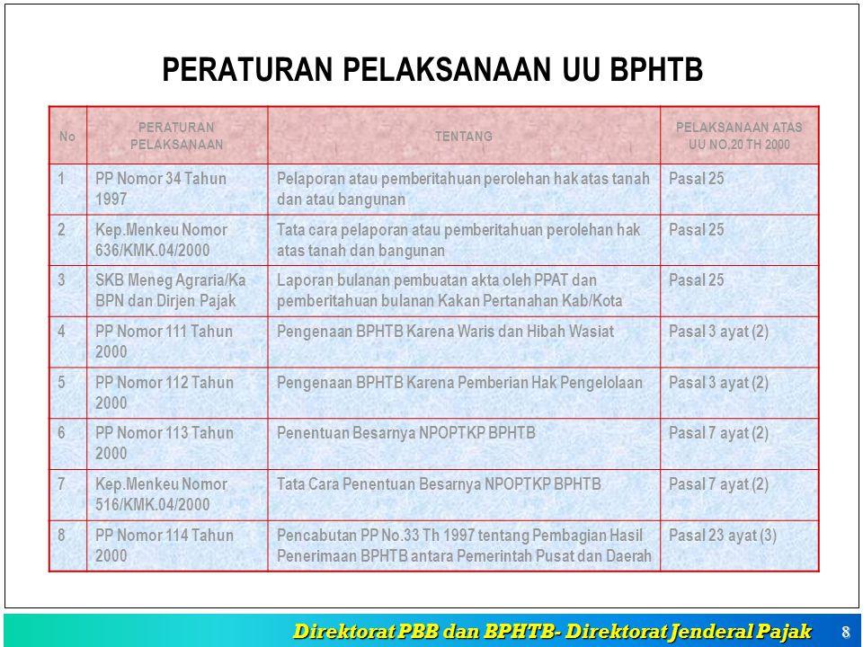 Direktorat PBB dan BPHTB- Direktorat Jenderal Pajak Direktorat PBB dan BPHTB- Direktorat Jenderal Pajak 7 Pasal 27A dan 27B  Terhadap hal-hal yang tidak diatur dalam UU BPHTB, berlaku ketentuan dalam UU KUP.