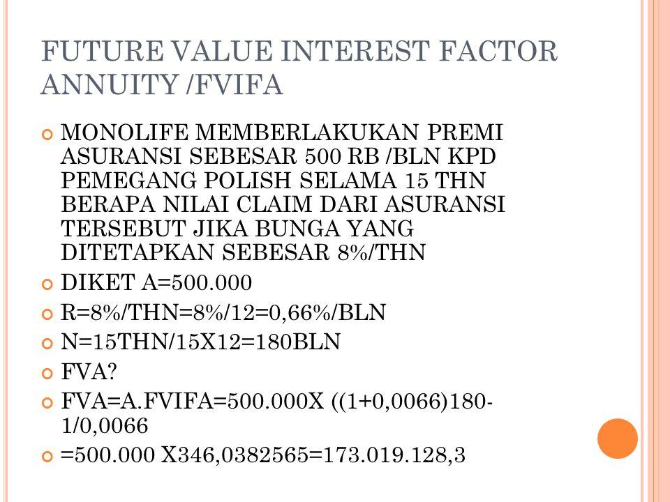 FUTURE VALUE INTEREST FACTOR ANNUITY /FVIFA MONOLIFE MEMBERLAKUKAN PREMI ASURANSI SEBESAR 500 RB /BLN KPD PEMEGANG POLISH SELAMA 15 THN BERAPA NILAI CLAIM DARI ASURANSI TERSEBUT JIKA BUNGA YANG DITETAPKAN SEBESAR 8%/THN DIKET A=500.000 R=8%/THN=8%/12=0,66%/BLN N=15THN/15X12=180BLN FVA.