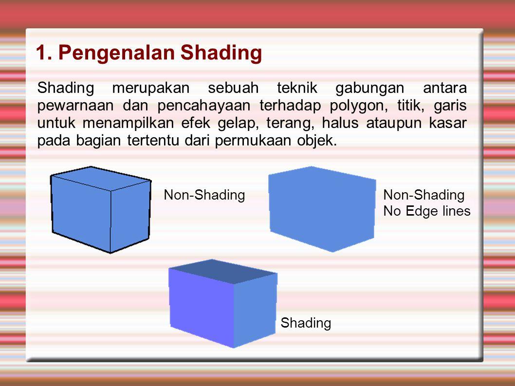 1. Pengenalan Shading Shading merupakan sebuah teknik gabungan antara pewarnaan dan pencahayaan terhadap polygon, titik, garis untuk menampilkan efek