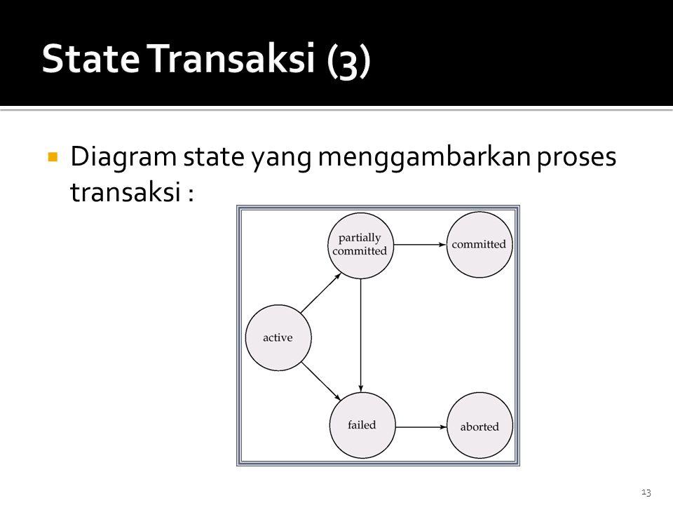 13  Diagram state yang menggambarkan proses transaksi :