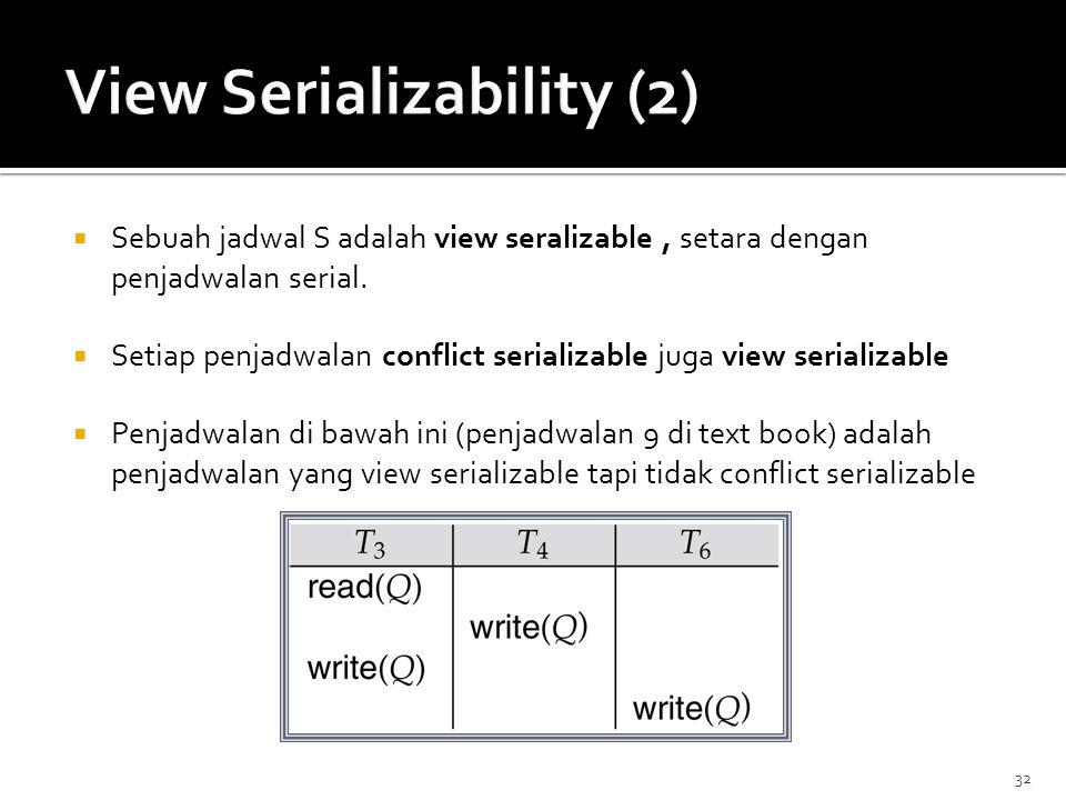 32  Sebuah jadwal S adalah view seralizable, setara dengan penjadwalan serial.  Setiap penjadwalan conflict serializable juga view serializable  Pe