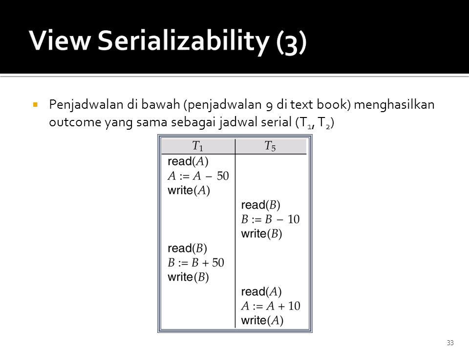 33  Penjadwalan di bawah (penjadwalan 9 di text book) menghasilkan outcome yang sama sebagai jadwal serial (T 1, T 2 )