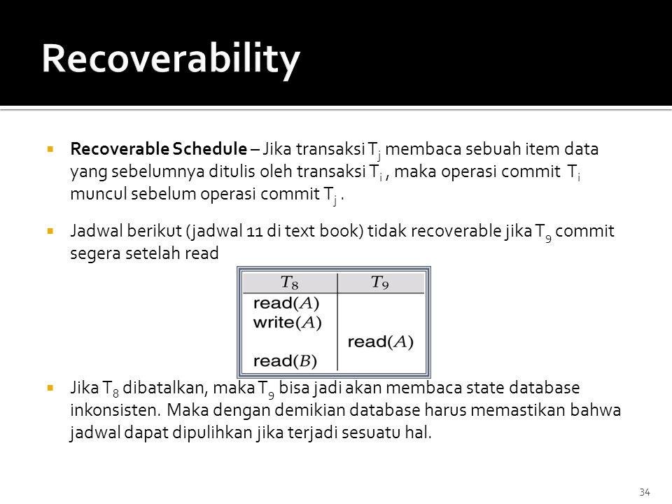 34  Recoverable Schedule – Jika transaksi T j membaca sebuah item data yang sebelumnya ditulis oleh transaksi T i, maka operasi commit T i muncul seb