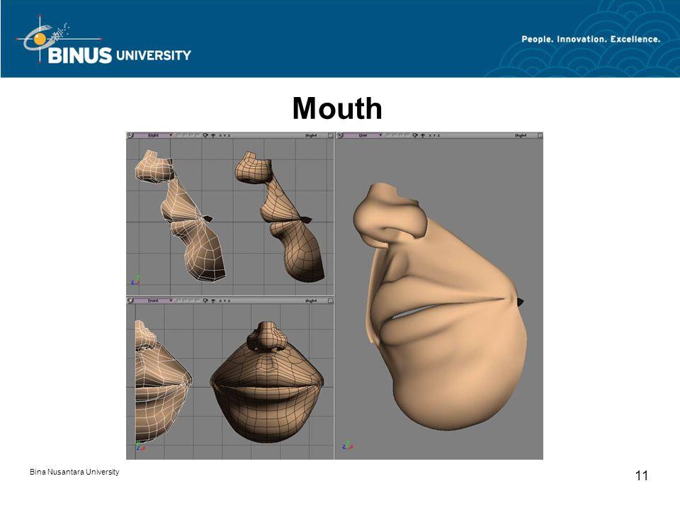 Bina Nusantara University 11 Mouth
