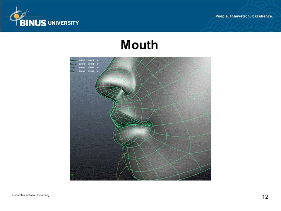 Bina Nusantara University 12 Mouth
