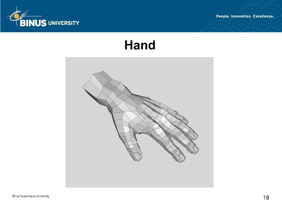 Bina Nusantara University 18 Hand